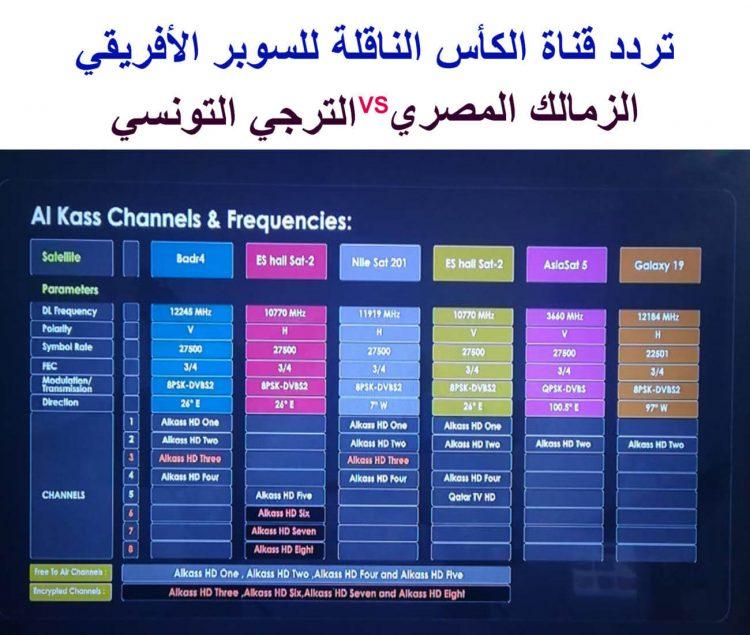 تردد قناة الكأس الناقلة للسوبر الأفريقي الزمالك والترجي